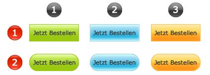 Beispiel eines multivariaten Tests.