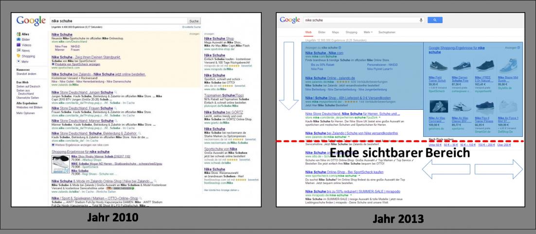 Vergleich von Suchergebnisseiten