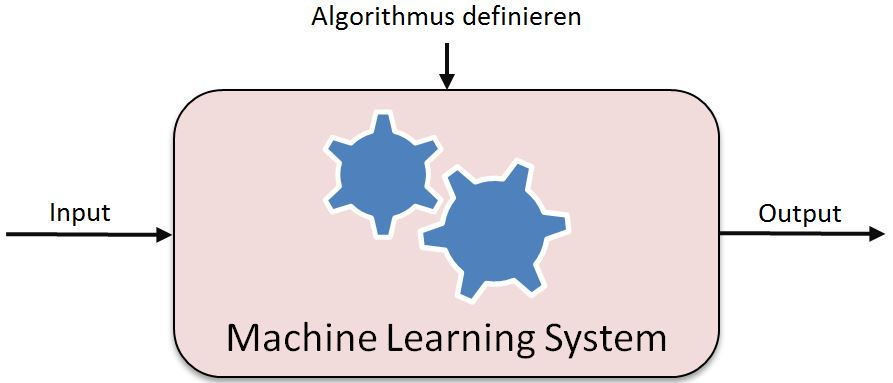 Machine Learning Input- und Outputparameter