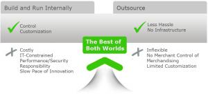 Demandware - das Beste aus zwei Welten