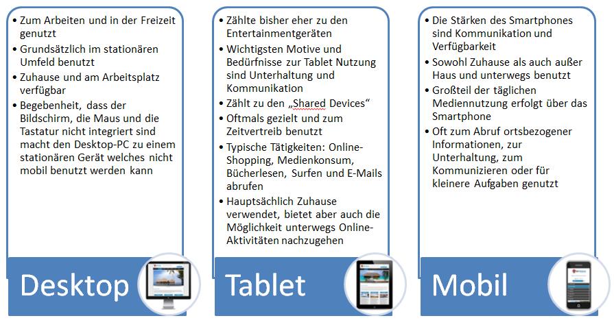 Nutzungsverhalten_Gerätetypen