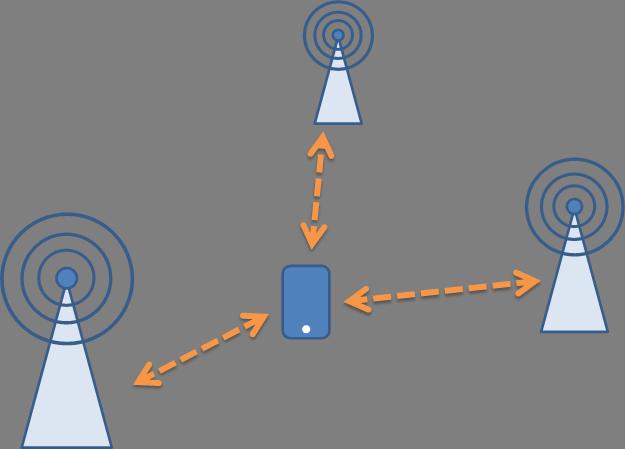 positionsbestimmung_mobile_marketing
