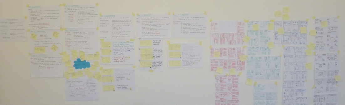 Product_Design_Sprint_Beispiel