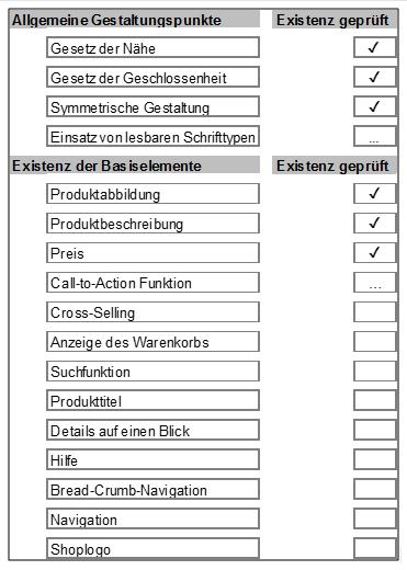 Bewertungsliste für den grundlegenden Aufbau einer Produktdetailseite