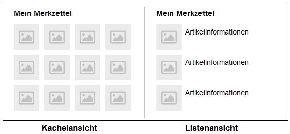 Kachel- vs. Listenansicht
