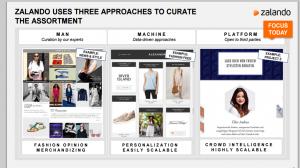 Möglichkeiten zum Kuratieren des Sortimentes Quelle: https://corporate.zalando.com/sites/default/files/mediapool/04_curated_shopping_0.pdf