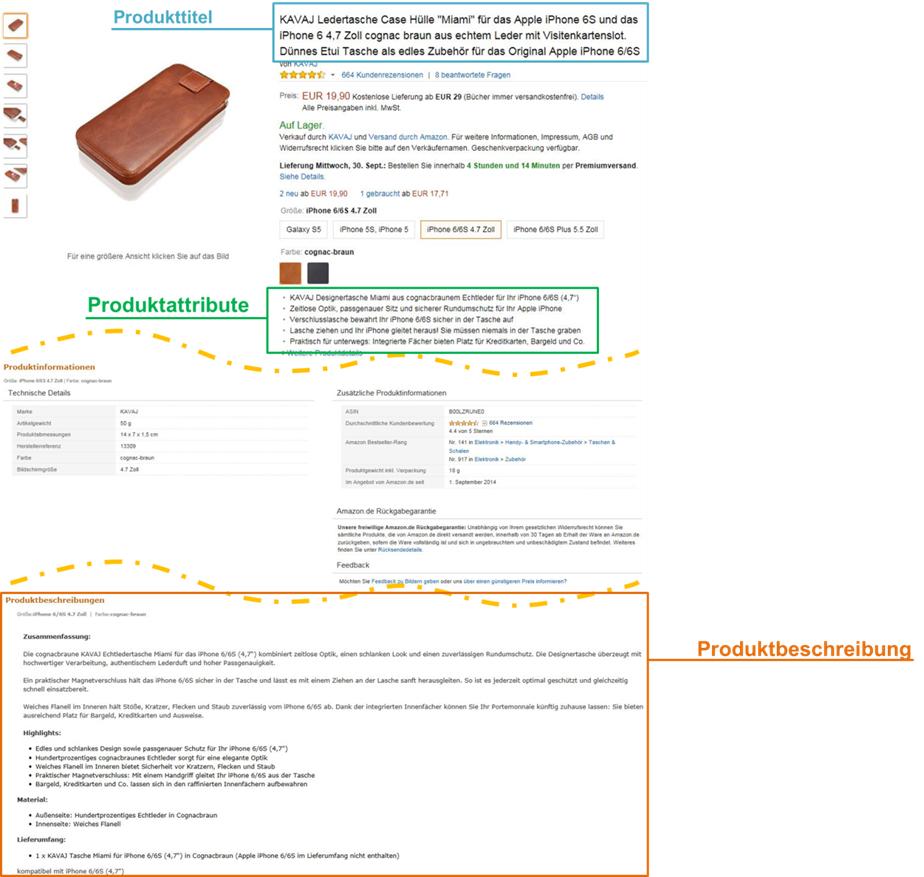 Amazon SEO Produktdetailseite Kavaj