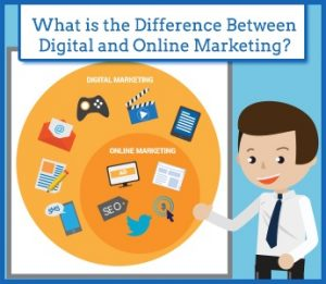 what-is-the-difference-between-digital-and-online-marketing