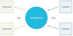 Grafik Ad Network