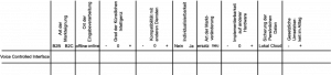 Abbildung 1: Eigene Darstellung
